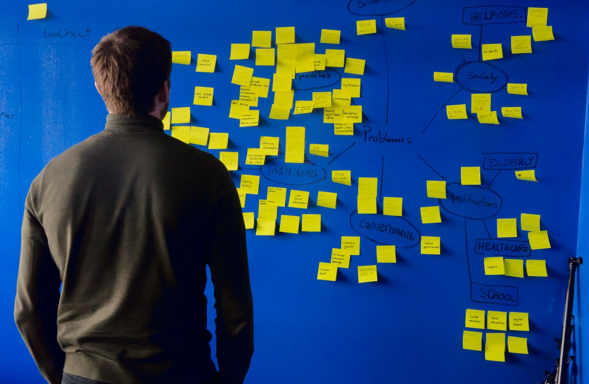 Immersive storming: brainstorming with a virtual reality headset